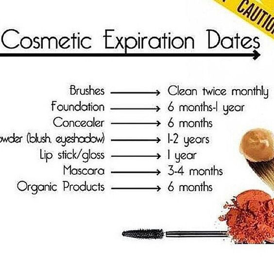 How to Read Expiration Dates on Korean Cosmetic Products