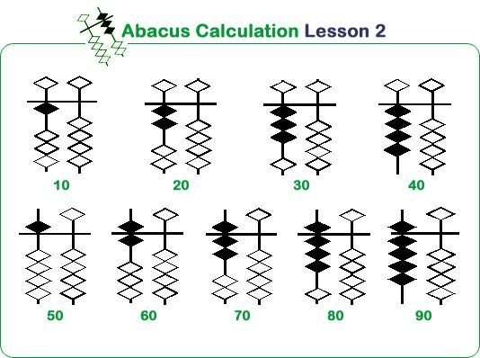 21 Abacus Worksheets For Level 2 Abacus Math Mental Maths Worksheets Kids Math Worksheets