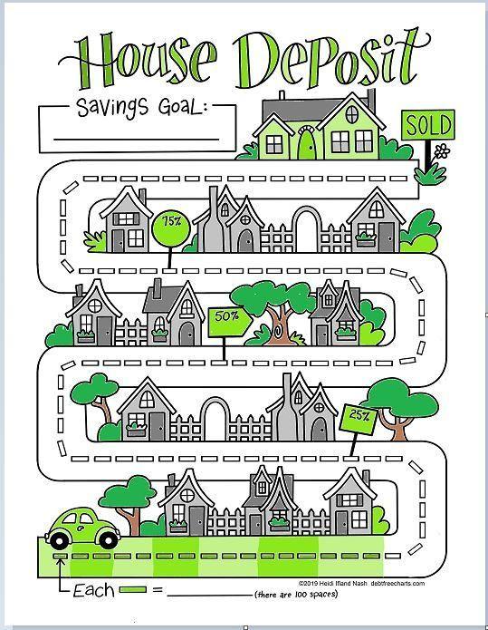House Deposit Savings Game Chart Debt Free Money Saving Plan Savings Plan