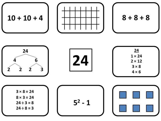 The Number Concept Map (Video and PDF) – Steve Wyborney's Blog:  I'm on a Learning Mission.