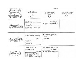 Printables Heat Transfer Worksheet heat transfer vocabulary and note on pinterest notes for convection conduction