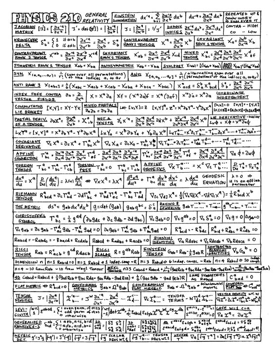 it exam note cheat sheet New searchable 209 page boating exam cheat sheet will help you pass your final canadian boating test easy too this nerd boating™ exam cheat sheet has a search bar to help you find the boating exam answers fast, so it helps you get your pleasure craft operator card easy.