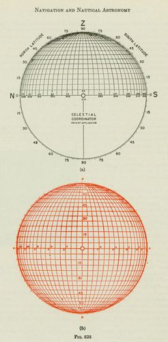 Astronomy, Nautical and What is on Pinterest