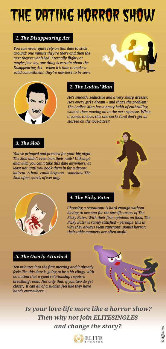 adventures love dating infographics