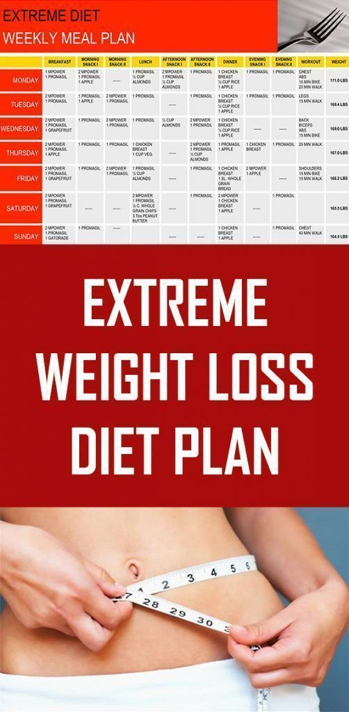 Extreme weight loss diet methods