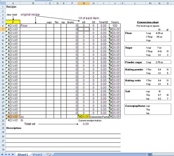 Excel Recipe Template for Chefs Template, Professional chef and - restaurant inventory template