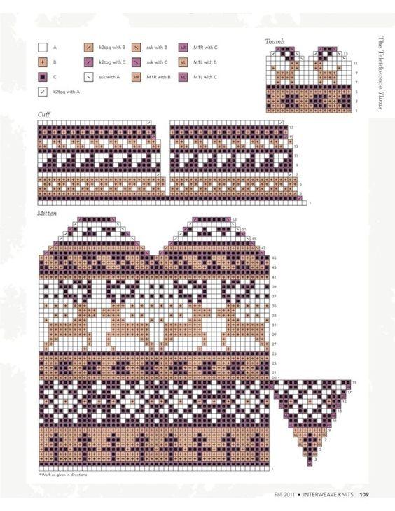 Reindeer Knitting Pattern Chart : Mittens pattern, Fair isles and Reindeer on Pinterest