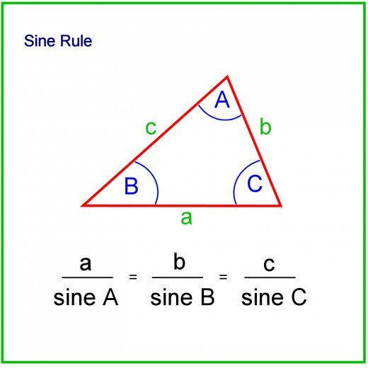 How To Calculate The Sides And Angles Of Triangles Theorems Relatable Sines