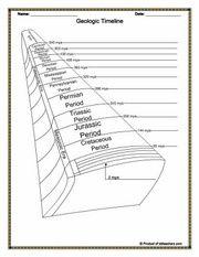Printables Geological Time Scale Worksheet geologic timeline science geology for kids pinterest timeline