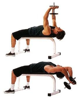 Pullover exercise