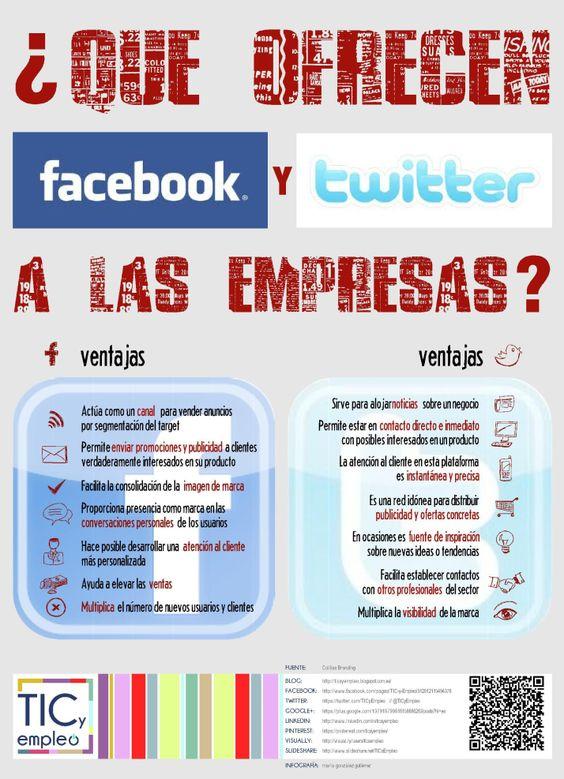 Beneficios de Facebook y Twitter para las empresas #