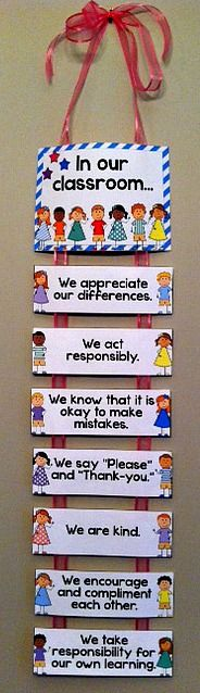 Poster display for classroom expectations and community building