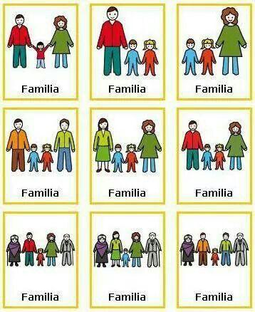 Resultat d'imatges de DIVERSITAT FAMILIAR