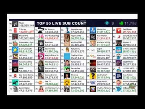 Welcome to Top 50 Most Subscribed Channels on YouTube Live Subscriber Count!  On this Livestream you can see subscriber count… | Youtube live, Youtube,  Top youtubers
