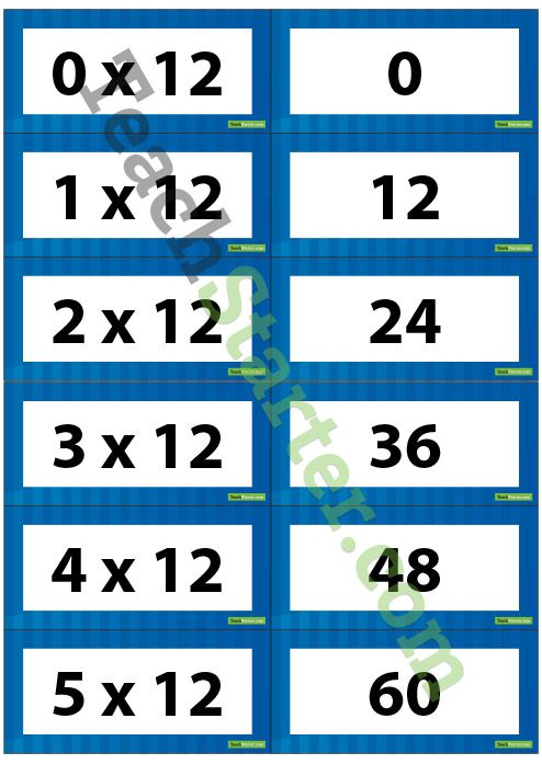 Number Names Worksheets » Times Table Resources - Free Printable ...