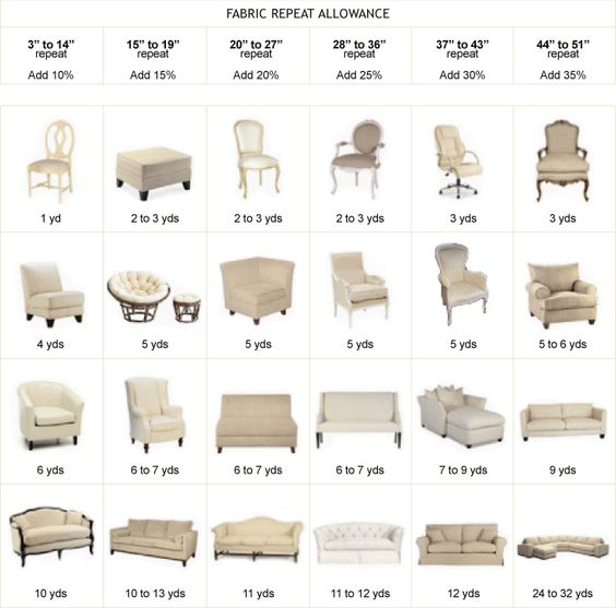 upholstery yardage chart furniture  charts and search