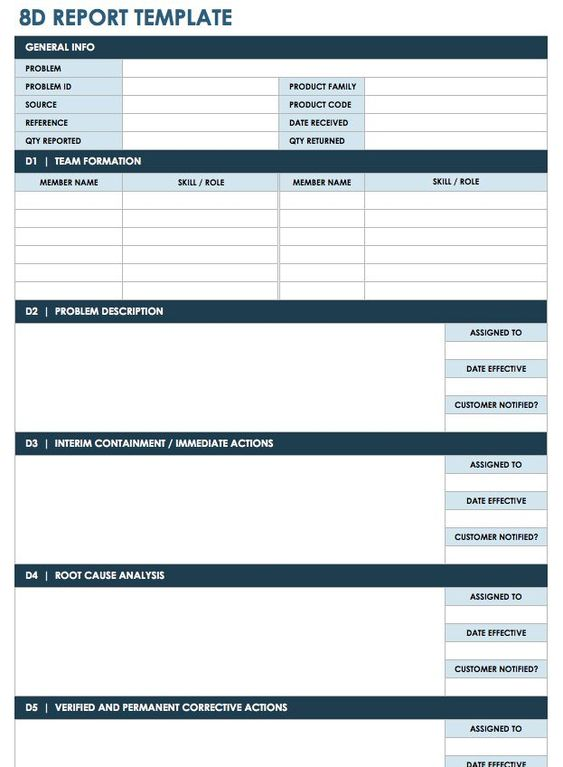 Free Lean Six Sigma Templates Report Template Smartsheet Lean
