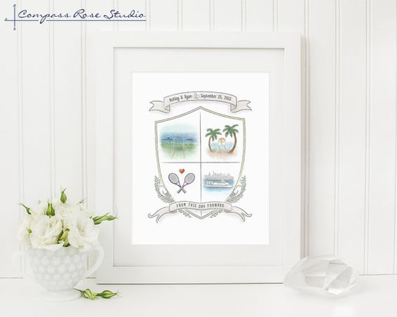 Personalized Wedding Gift, Custom Family Crest, Anniversary Gift, Custom Gift, Watercolor Wedding Crest, Wedding Illustration