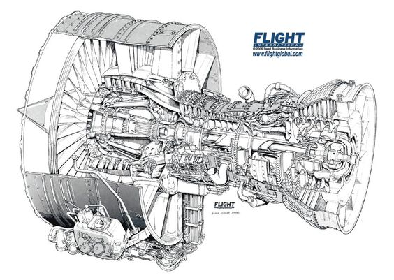 a turbofan jet engine mechanical engineering inspired jets engine and jet engine