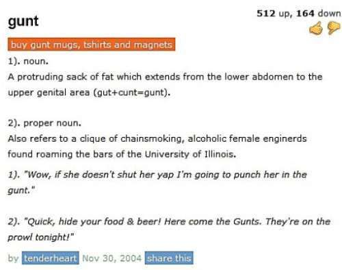 most wtf definition in urban dictionary