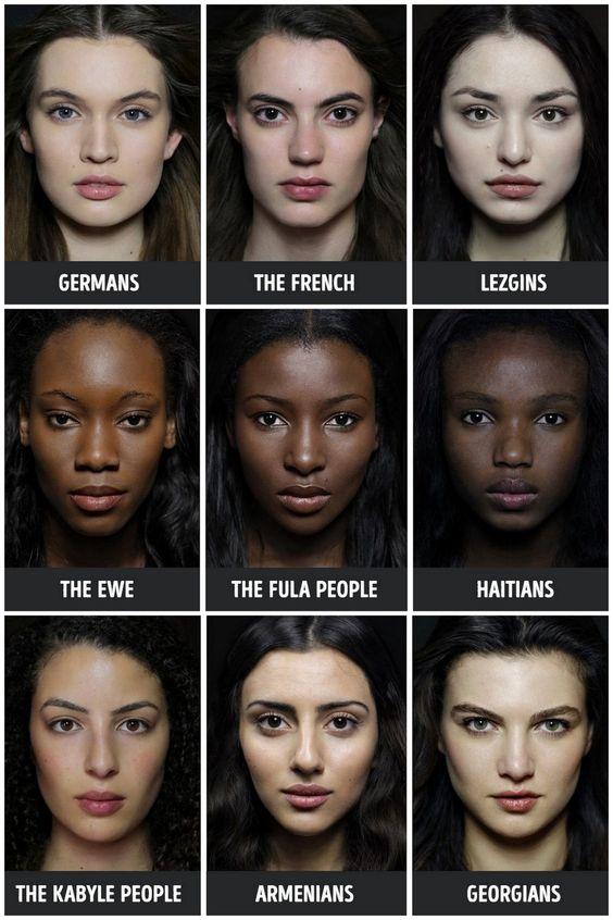 Anunnaki en de rassen op aarde vanwaar kwamen zij