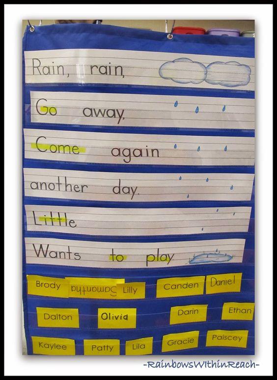 Springtime Anchor Chart with Kindergarten Names via RainbowsWithinReach