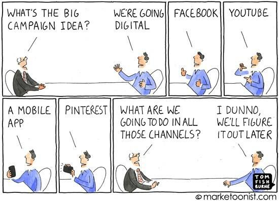 Social Media - if you fail to plan, you plan to fail