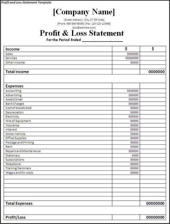 Profit and Loss Statement Form Printable – Loss and Profit Statement Form