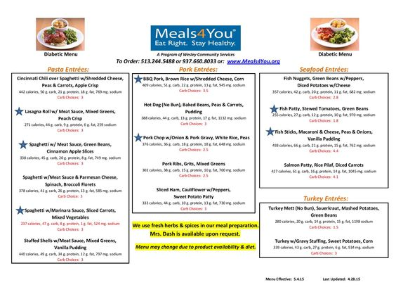 This is only a preview of our Diabetic Friendly menu! We have a total of 35 meals selections! Please be sure to call us at 513.244.5488 or visit our website at www.meals4you.org for more details!