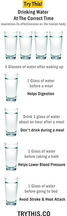 Drink Water: Drinking Water At The Correct Time: