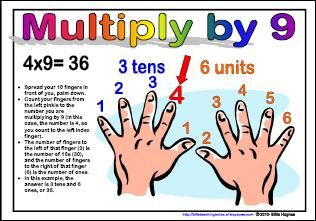 multiplication strategies for Monday!
