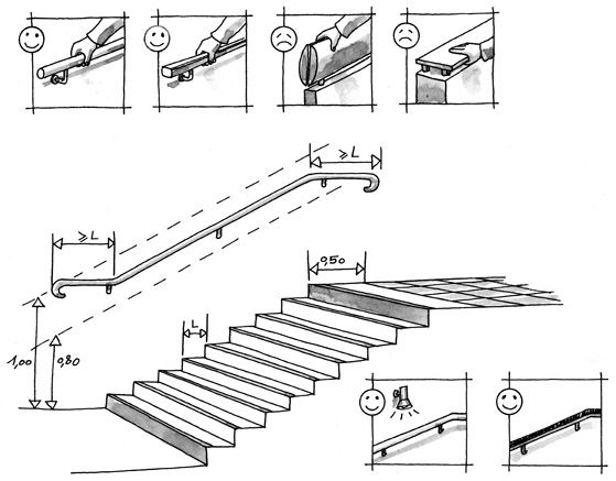 Accessibilit b timent bhc neufs circulations for Norme escalier exterieur