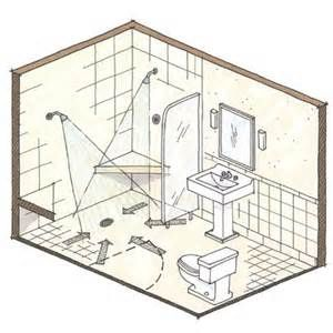 floorplan showers - Bing Images
