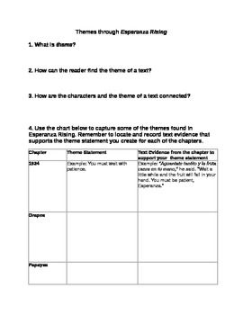 Printables Esperanza Rising Worksheets esperanza rising chapter 1 a well comprehension and wells great as during reading activity or post this worksheet requires students to look at the various themes in esperanza