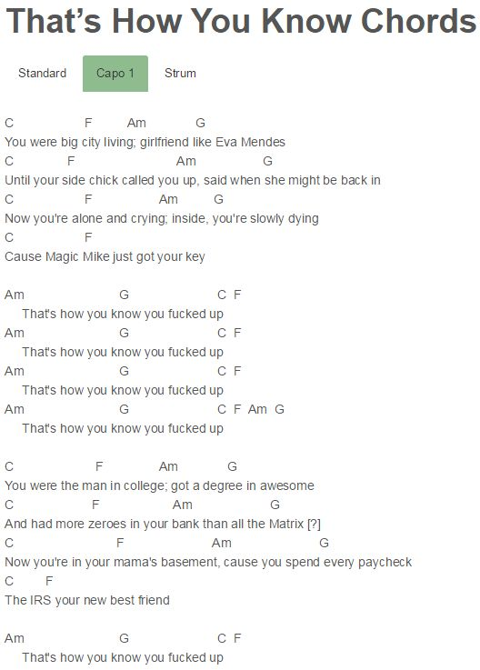 Ukulele u00bb Ukulele Tabs Tonight You Belong To Me - Music Sheets, Tablature, Chords and Lyrics