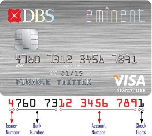 Visa Card Number Visa Card In 2021 Visa Card Numbers Visa Card Discover Credit Card