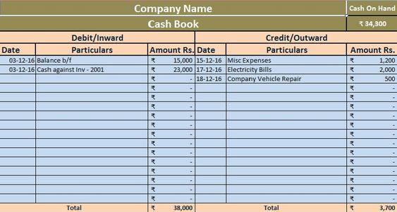 Download free and easy to use Petty Cash Book MS Excel Template - amortization schedule in excel