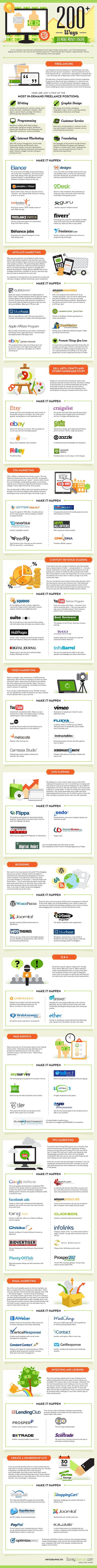 Make Money Online: 150+ Brilliant Ways #Infographic #MakeMoneyOnline #Money #EarnMoney