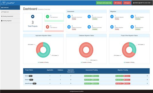 Cloudpilot Assists In The Initial Assessment Of The Cloud Migration Efforts In The Re Factoring Process By Offering Deta Assessment Tools Management Clouds