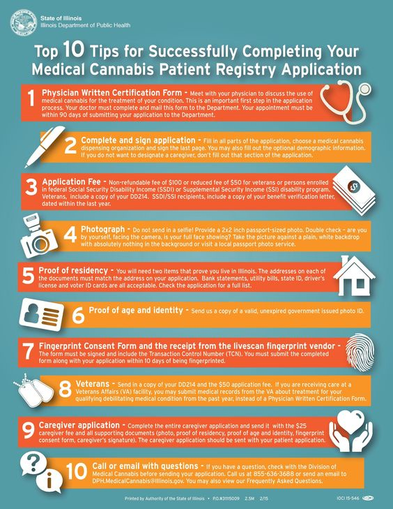 10 tips for an Illinois medical marijuana application Medical - passport consent forms