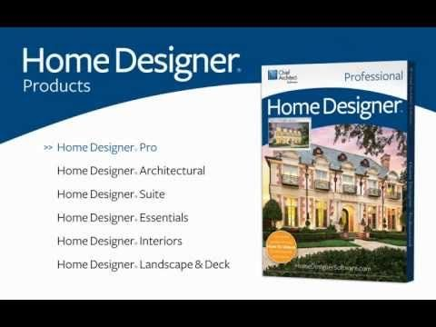 How To Use Chief Architect Software Ms Scherer Lesson Plans Best Interior Design Websites Interior Design Classes Architect Software