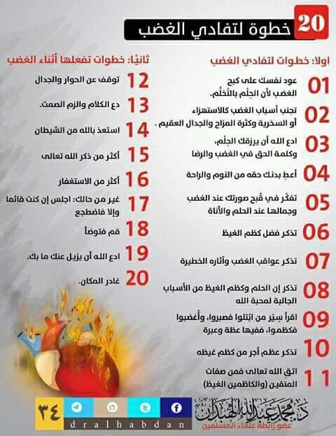 20 خطوة لتفادي الغضب 10 Things Lanai