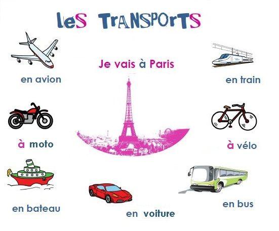 Resultado de imagem para les prépositions avec les moyens de transport