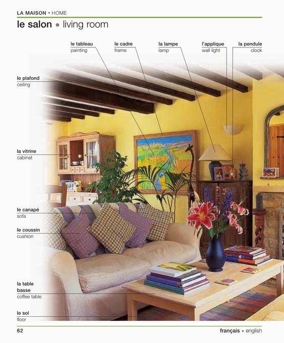 La maison - Le salon: