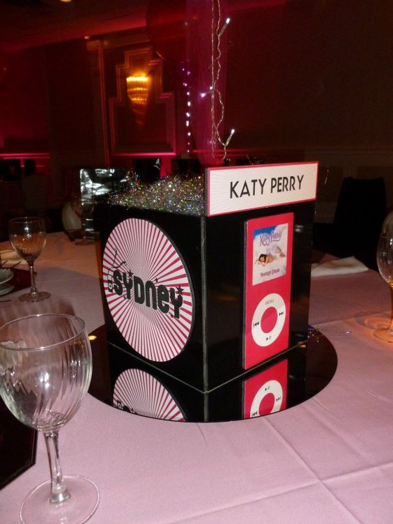Iphone Ipad Iparty Theme Party Ideas Bar Bat