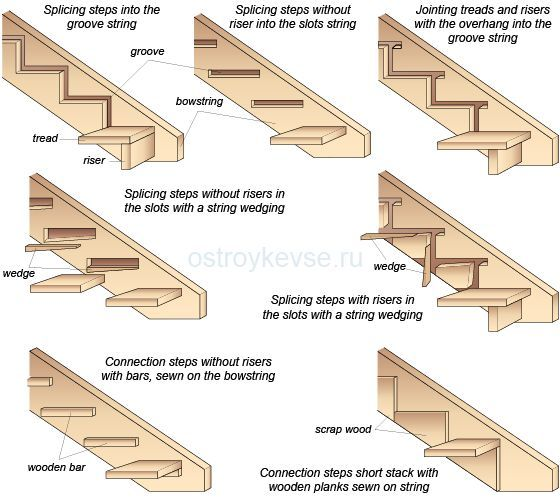 Stairs On Wooden Bowstrings Stair Kosour Stairs Design Diy Stairs Timber Stair
