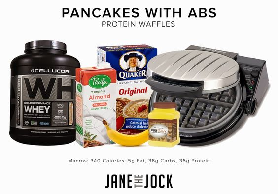 janethejock.com Pancakes with Abs