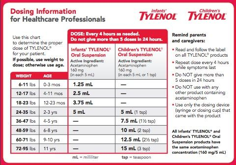 Tylenol Dosage Chart Tylenol Dosage Chart Infant Tylenol Dosage Chart Tylenol Dosage