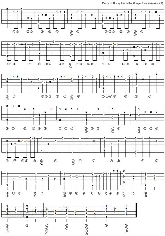 Guitar what is guitar tablature : spongebob ukulele tabs Tags : spongebob ukulele tabs guitar chords ...