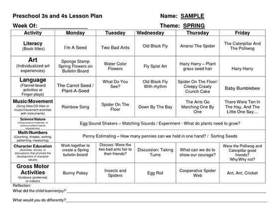 Preschool Creative Curriculum Lesson Plan Template  Preschool